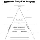 narrative story plot diagram