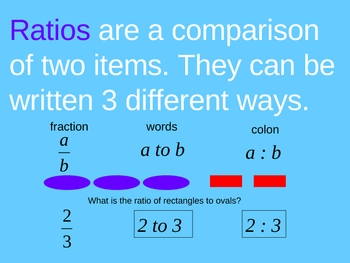 Image result for ratios rates