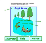| 1. Front Cover Information | Parts of a Book | Kindergar