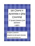 120 Chart & Activities:First Grade Math Common Core 1.NBT1
