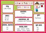 2009 Kindergarten Reading Street Unit 3 Target Skills