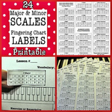 24 Sheets of Piano Scales Labels, Major and Minor