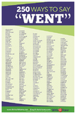 "250 Ways to Say ""Went"" Poster"