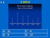 2nd Grade Common Core Math 2 MD.9 Measurement and Data 2.MD.9