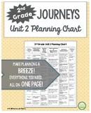 2nd Grade Journeys 2014, Unit 2, Skills Planning Chart
