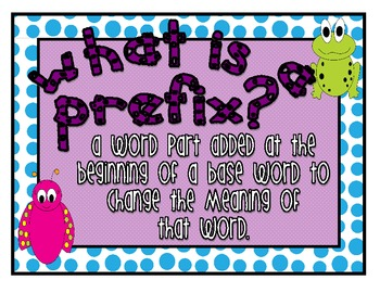 31 Prefix and Suffix Mini Posters with Definitions
