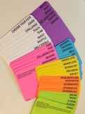 32 Teaching Strategy Cards to meet Common Core expectations