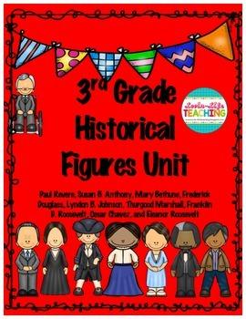 3rd Grade Historical Figures Unit- Test Prep- Georgia Milestones