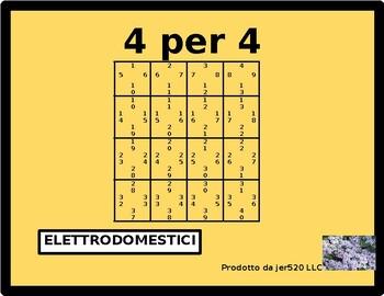 4 by 4 Appliances in Italian
