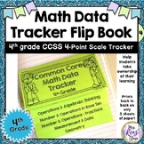 Student Data Flip Book: I Can Student Language 4-pt scale