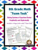 8th Grade Common Core Math {Team Task} ~ Systems of Equati