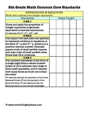 8th Grade Math Common Core Standards Checklist