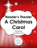 A Christmas Carol Reader's Theater, Discussion Questions a