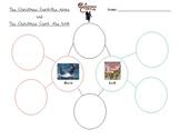 A Christmas Carol comparison movie to book bubble map