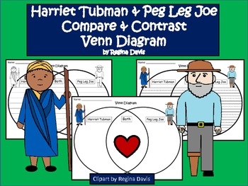 https://www.teacherspayteachers.com/Product/A-Harriet-Tubman-Peg-Leg-Joe-Venn-DiagramCompare-and-Contrast-569723