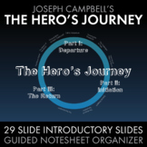 A Hero's Journey – From Ancient Greece to Today's Favorite Films
