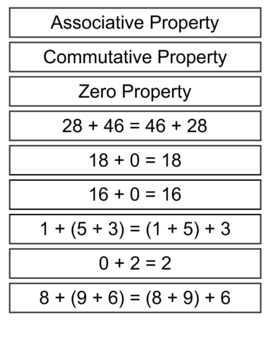 Math Addition Properties - Lessons - Tes Teach