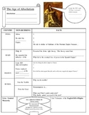 Age of Absolutism Review Sheet