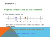 Alg 1 - Ch 2.1 The Real Number Line