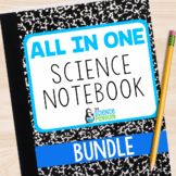 Science Interactive Notebook All in One Bundle