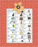 Alphabet Chart 2