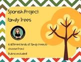 Arbol de mi Familia - Family Tree project for Spanish classes!