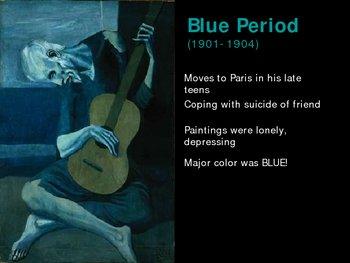 Art History: Picasso & Cubism (EXCELLENT)