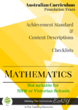 Australian Curriculum Maths Achievement Standard & Curricu