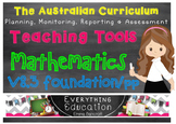 Australian Curriculum Mathematics Foundation Monitoring an