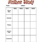 Author Study Chart