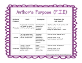 Author's Purpose Poster and study guide