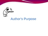 Author's Purpose for CPS Clickers or Powerpoint