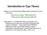 BACK TO SCHOOL: LEARNING STYLES Type Theory -- Power Pt --