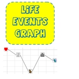 BACK TO SCHOOL Graphing Project:  Life Events Graph