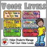 BACK TO SCHOOL -- Voice Levels to Control Noise (editable)