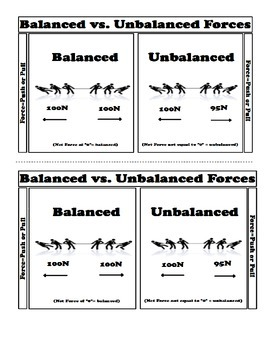 And Unbalanced Forces Worksheet - Delibertad