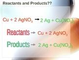 Balancing Chemical Equations 8th grade Science