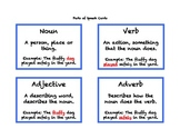 Basic Parts of Speech Cards