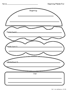Beginning/Middle/End Hamburger Graphic Organizer (B&W)