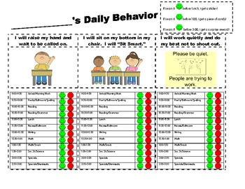 Behavior Intervention Chart