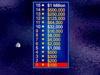 Best Who Wants to be a Millionaire?-PowerPoint Template Re