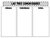 Bilingual Community Sort and Writing Activity