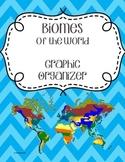 Biomes Graphic Organizer