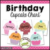 Birthday Cupcake Chart