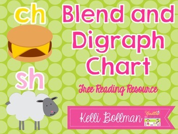 Blend and Digraph Chart {FREE}