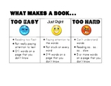 Books - too easy, just right, too hard?