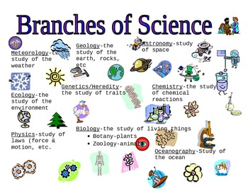 An Example Of Natural Philosophy Or The Physical Sciences Is