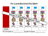 """Build Your Castle"" K-3  Classroom Behavior Chart and Beha"