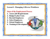 Business Principles - Lesson 8: Managing a Diverse Workforce