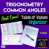 Trigonometry COMMON REFERENCE ANGLES – TABLE OF VALUES  Poster